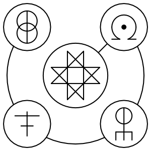 PERDO-MENTEM-TOXIS-INTELLEX.png