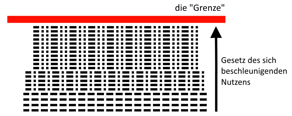 grenze.png