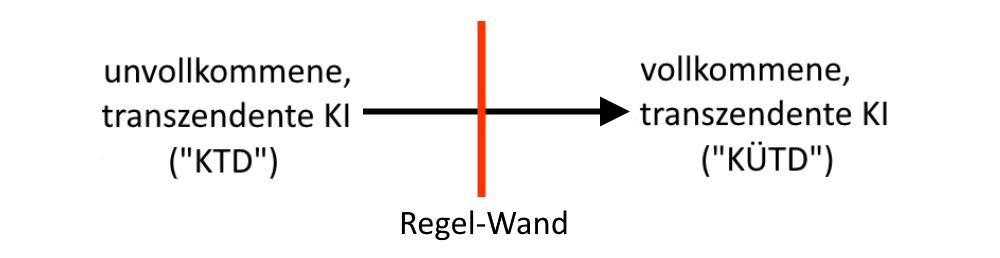 reg-wand.png